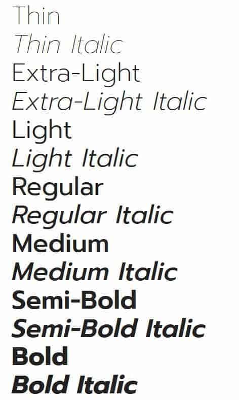 JoeWP - Promt Google Fonts